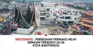 Infografis : Perbedaan Tarif Perwako 40-41 dengan Perwako 25-26 di Bukittinggi