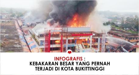 Kebakaran Besar Yang Pernah Terjadi di Kota Bukittinggi